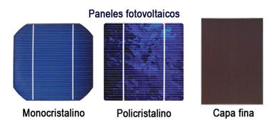 Los tipos de paneles solares en existencia
